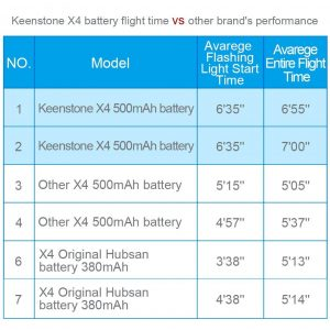 battery comparison table